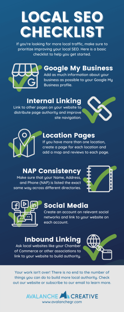 Infographic about Local SEO Checklist