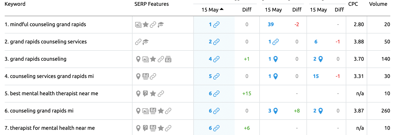 serp-features-for-therapists