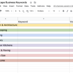 Landscaping Keywords: A Complete List [Download Available]