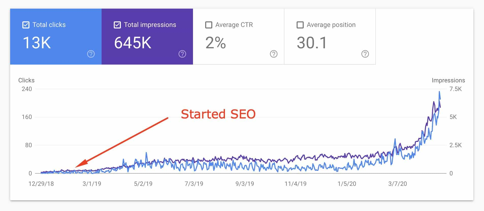 search console screenshot