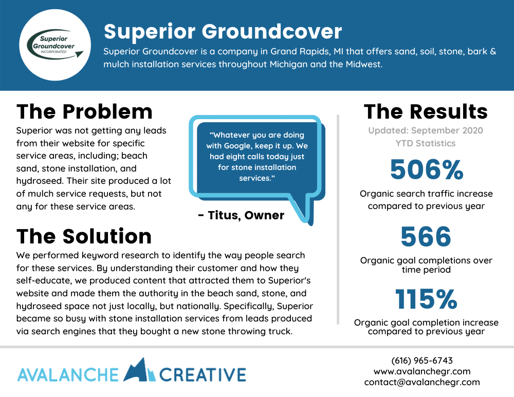 case study superior groundcover