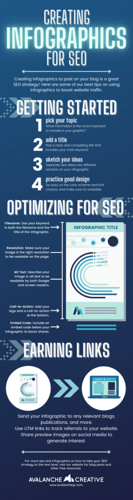 An infographic about creating infographics for SEO